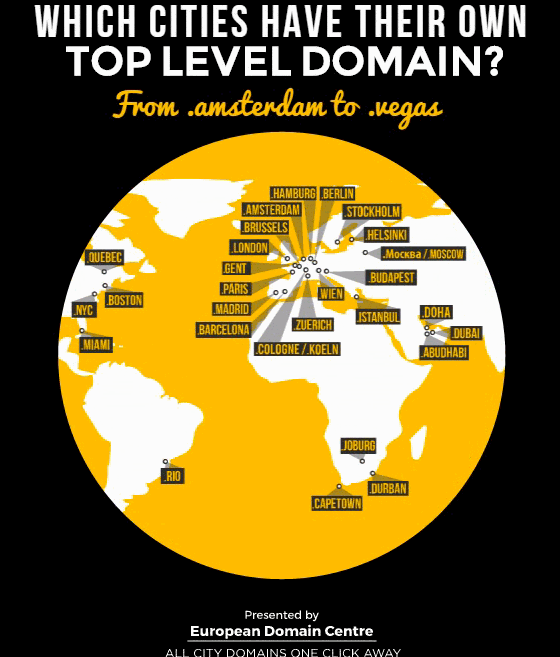 CITY DOMAIN NAMES